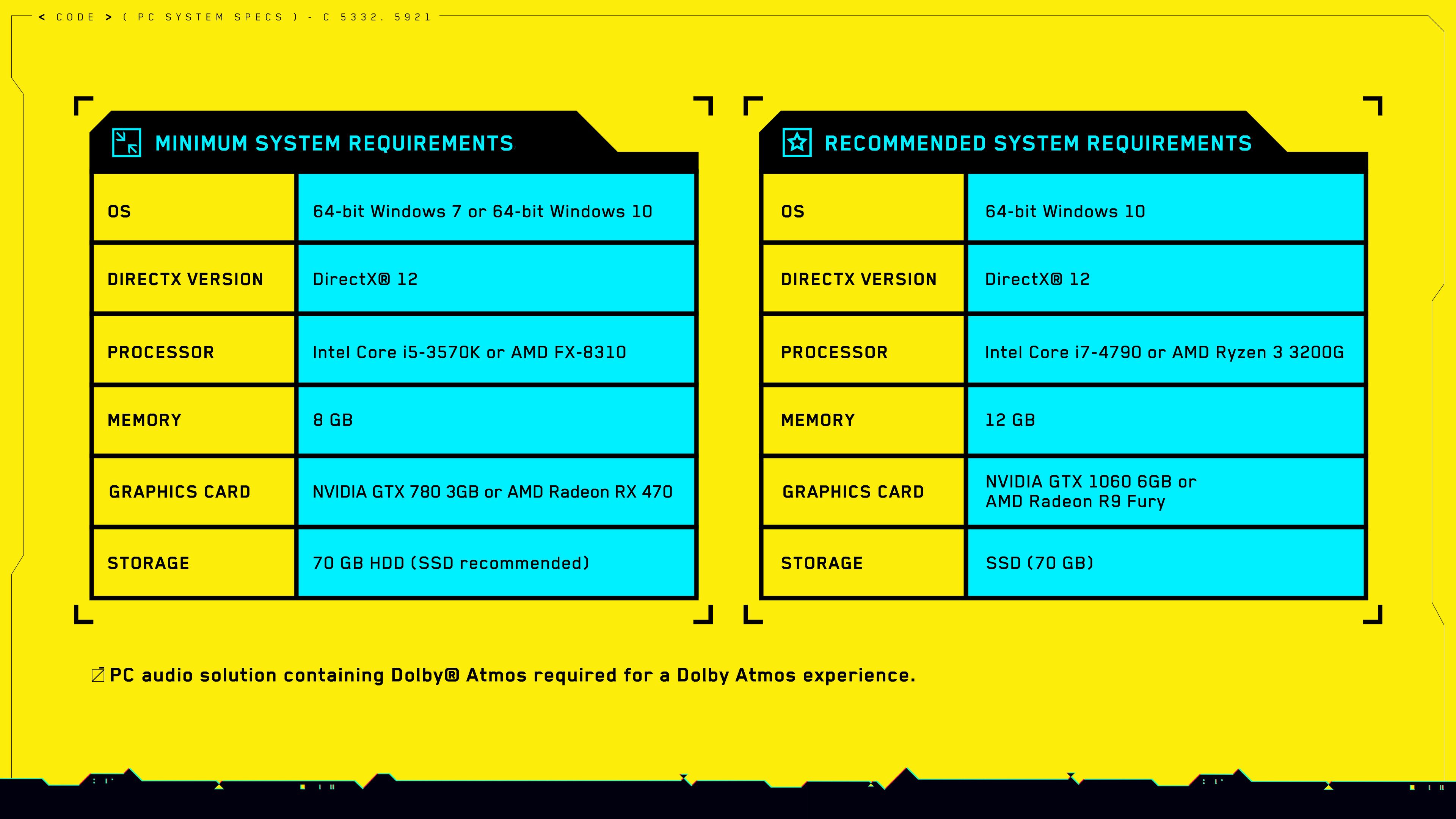 системные требования Cyberpunk 2077