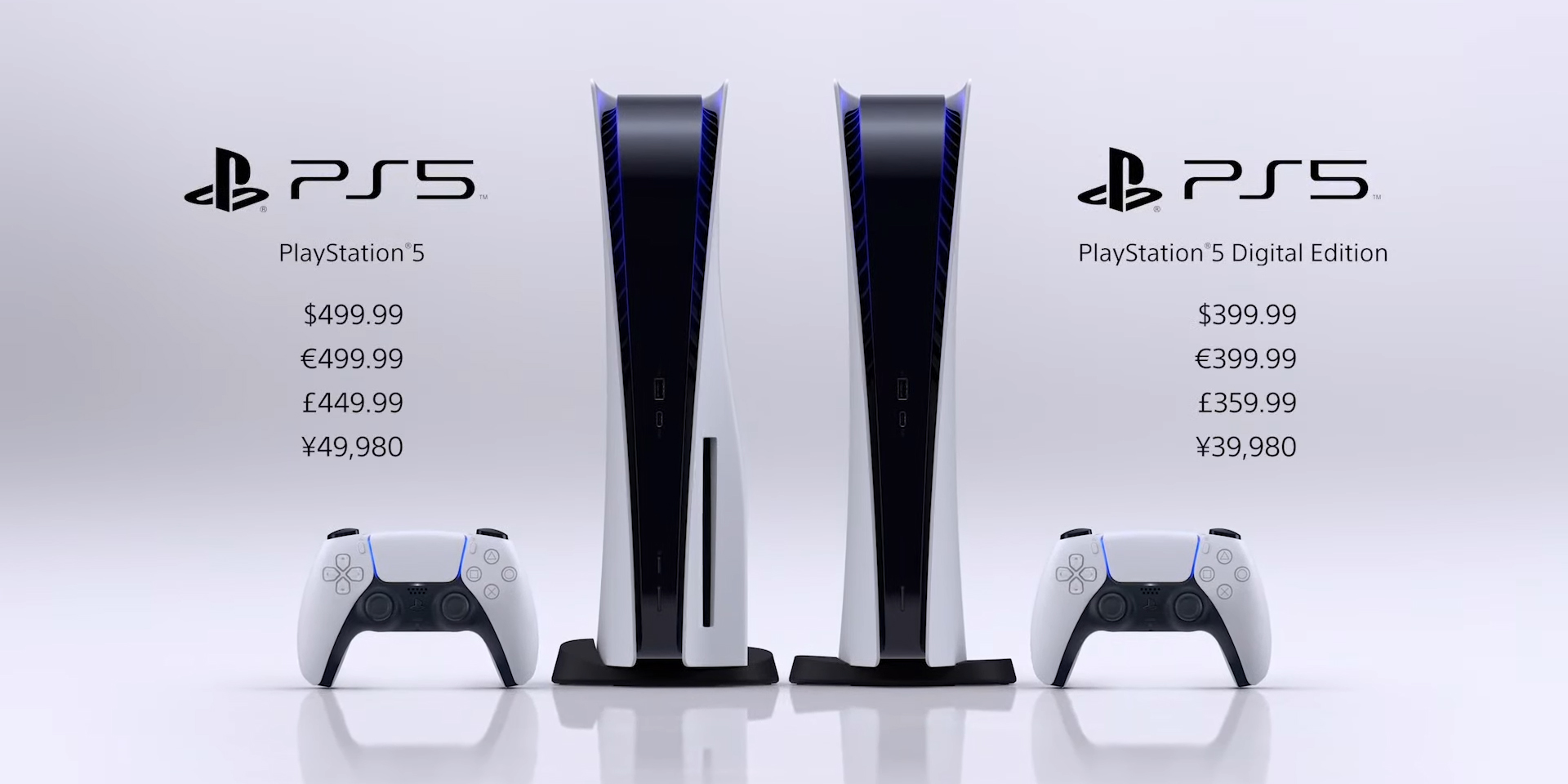 цены PlayStation 5