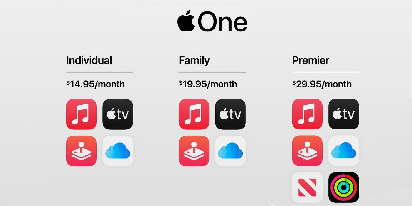 Apple One — единая подписка на все сервисы Apple