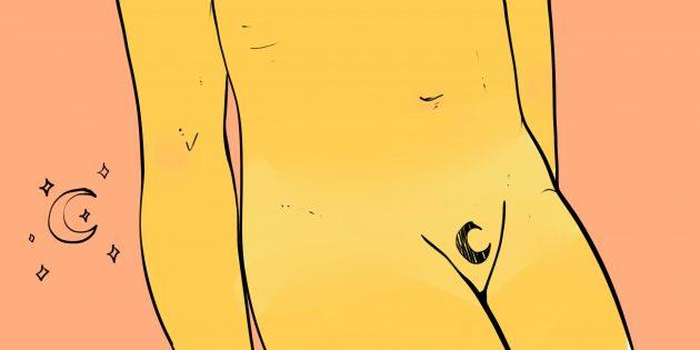 Женские интимные стрижки: «месяц»