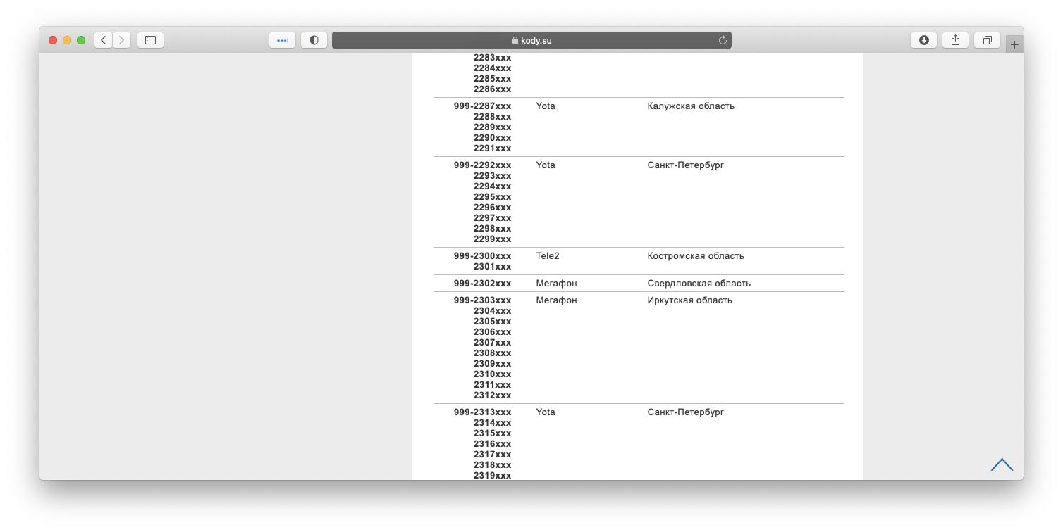 Как определить оператора по номеру телефона с помощью сервиса «Коды.su»
