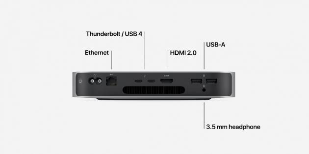 mac mini 2020