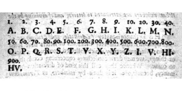 Нумерология: таблица перевода латинских букв в числа Генриха Корнелиуса