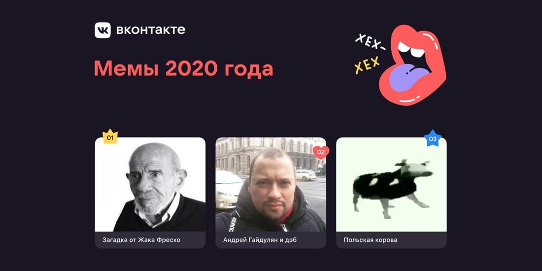Во «ВКонтакте» выбрали главные мемы 2020 года