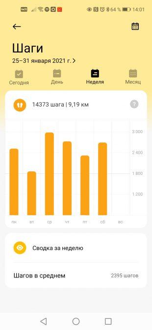 Данные о физической активности
