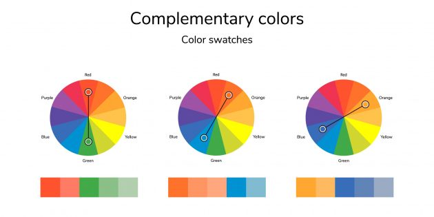 Как носить снуд: комплементарные цвета