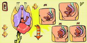 Насколько опасно опущение влагалища и других органов малого таза