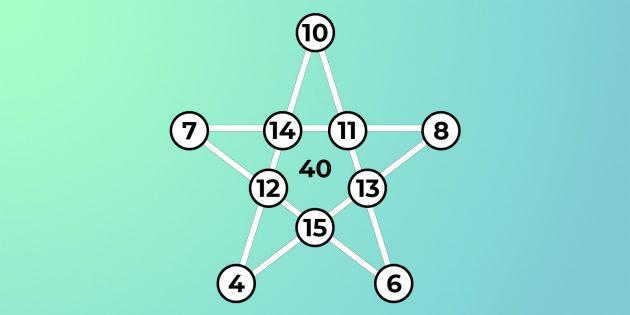 Получилось определить числа в кружочках?