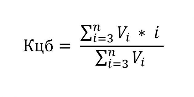 Инвестиционный налоговый вычет: формула вычисления коэффициента