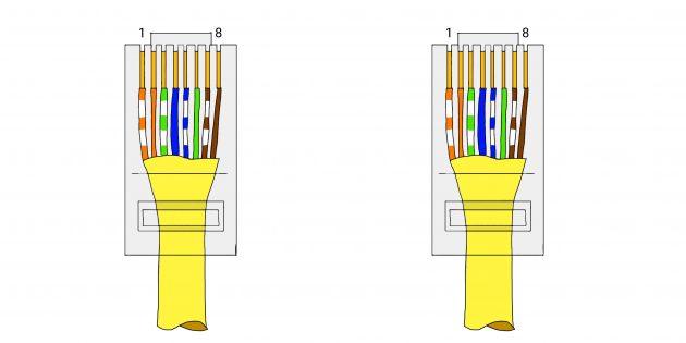 Обжимка витой пары: Расположите проводники в правильном порядке