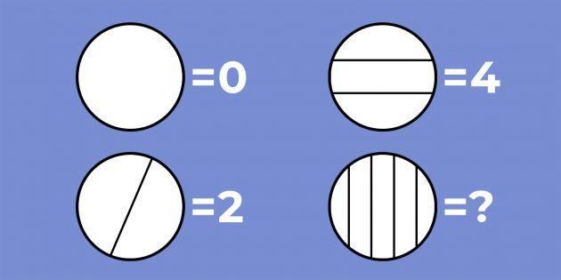 Головоломка про круги и линии