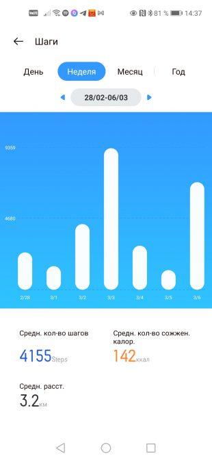 Обзор Realme Watch S: скриншот приложения Realme Link с данными о количестве шагов