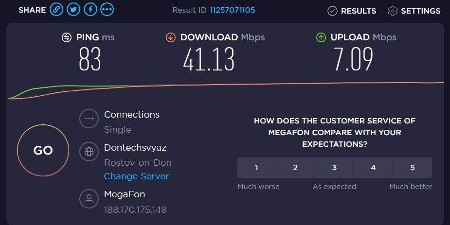 Мобильный интернет «МегаФон»: скорость интернета
