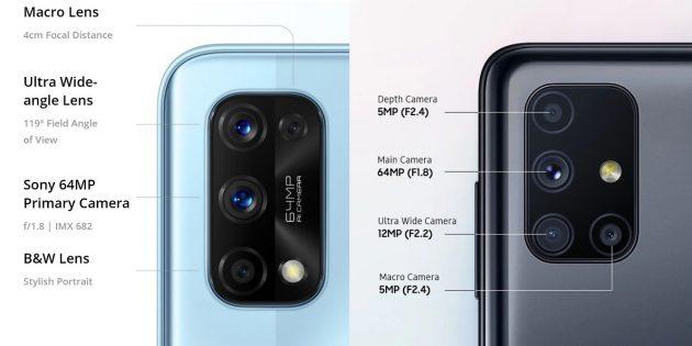 Характеристики камер смартфонов: Realme, Samsung