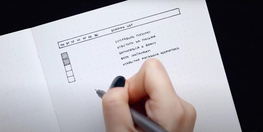 Как использовать метод планирования «бегущий список»: запланируйте дела