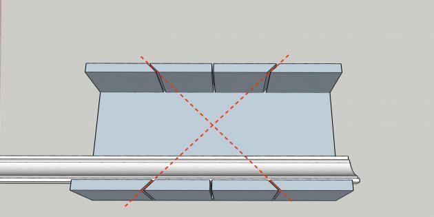 Как клеить потолочный плинтус: сделайте разметку