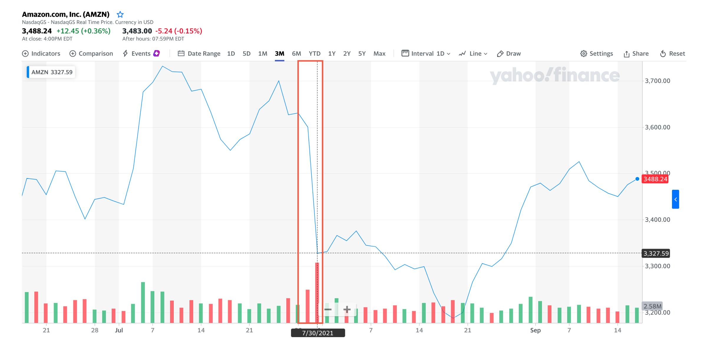 Как следить за финансовыми отчётами компаний, чтобы не потерять деньги на акциях