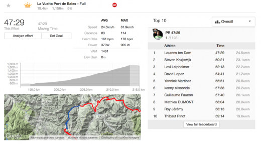 Laurens ten Dam Tour de France