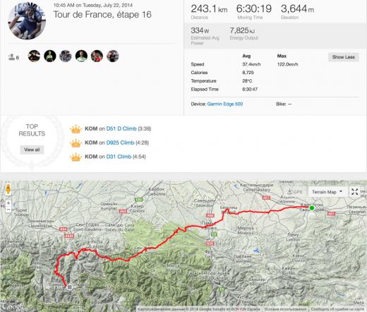 Thibaut Pinot Tour de France 16 Strava
